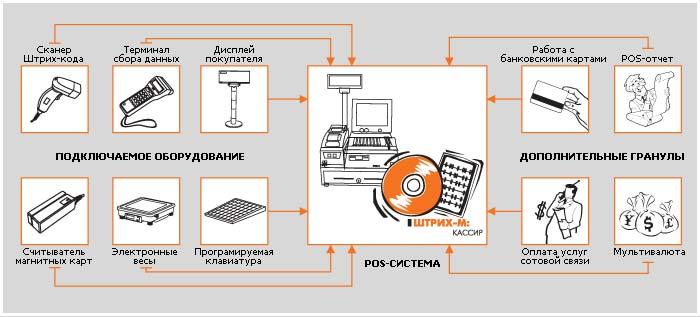 Электрическая схема подключения водонагревателя.